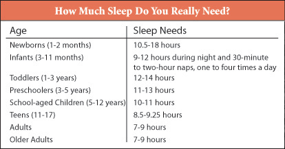 how-much-sleep