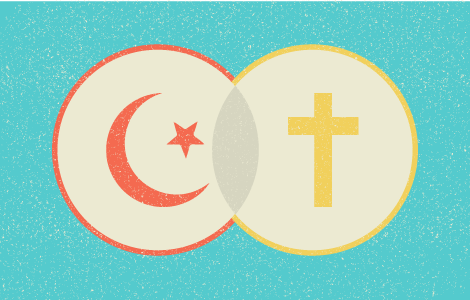islam-vs-christianity-share